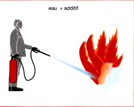 eau-additife