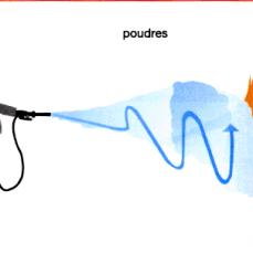 extincteur-poudre1-bc-abc-d