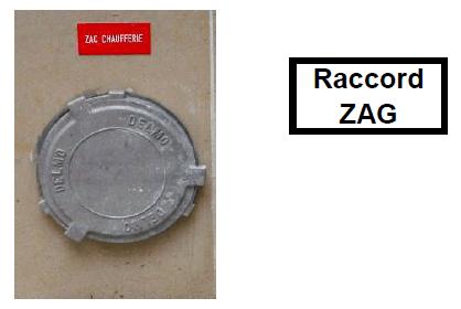 ZAG-pompier