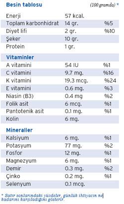 temmuz-2011-beslenme-resim-3