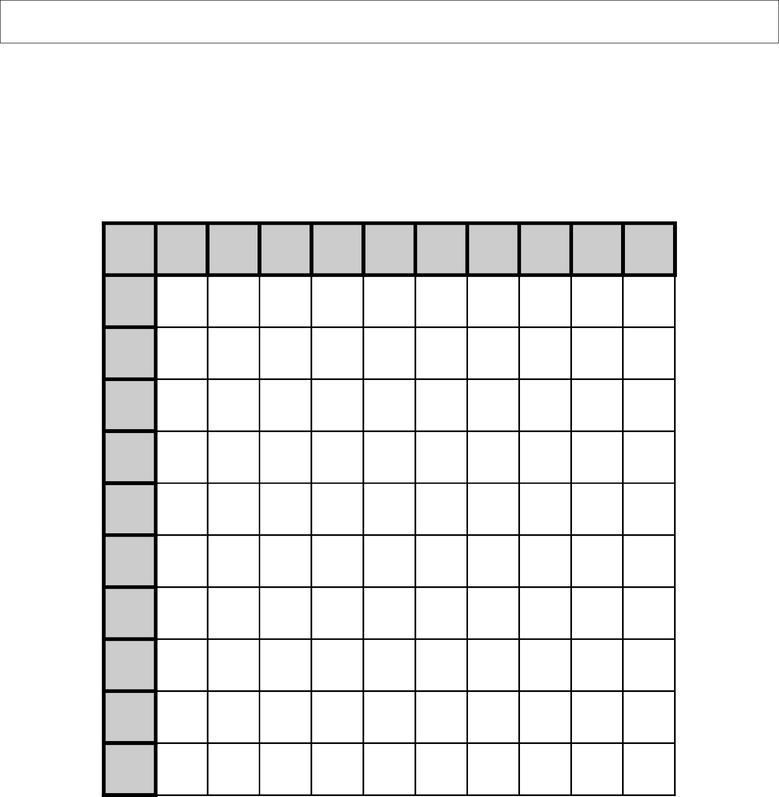 Worksheet Multiplication Table Worksheet Blank Grass Fedjp Worksheet Study Site