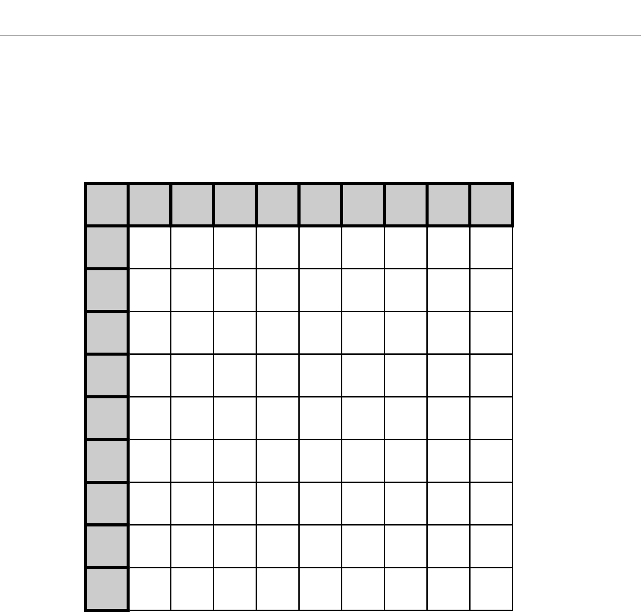 Print Out The Grade School Multiplication Table Up To
