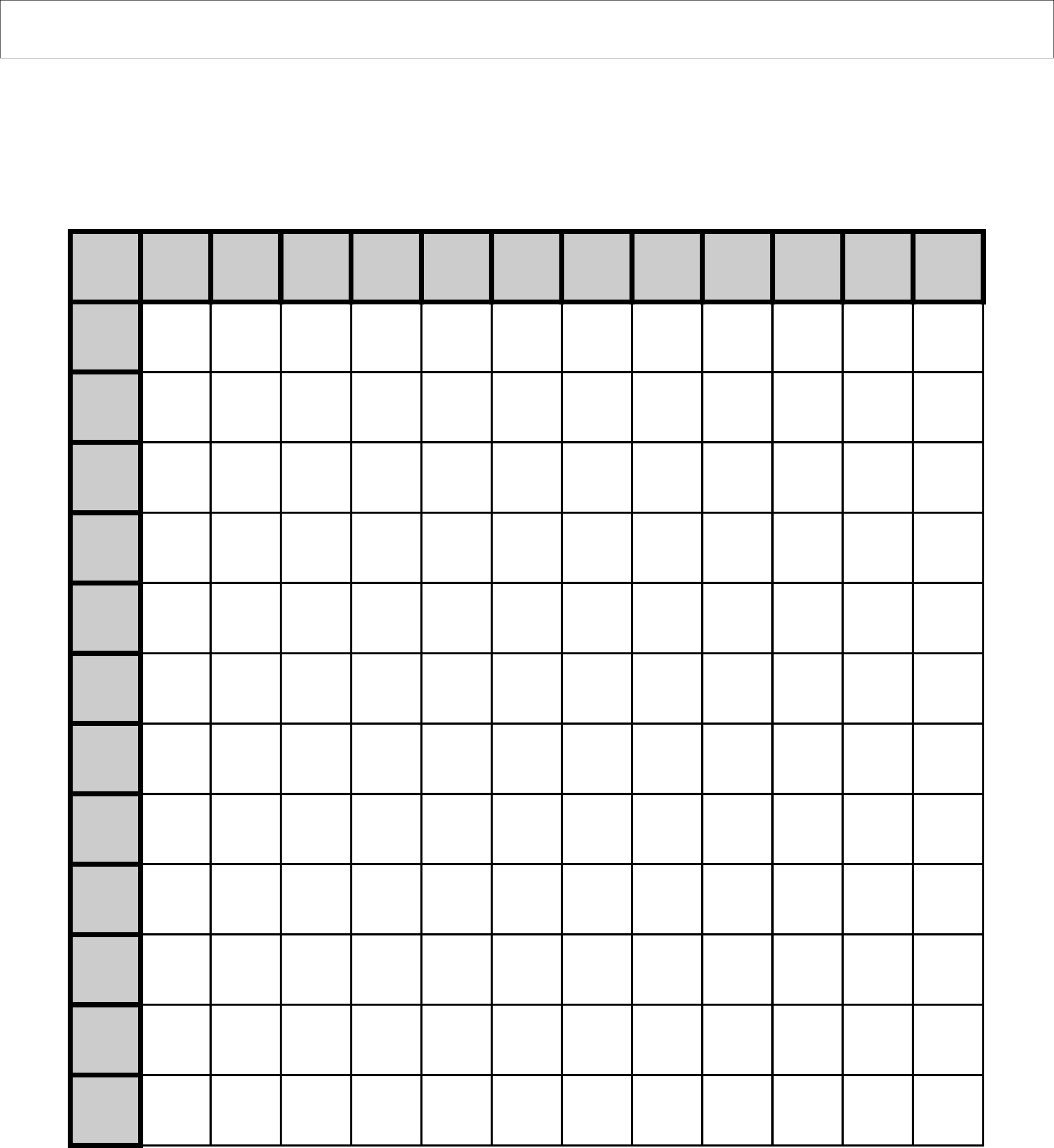 Multiplication Times Tables 1 12 Blank