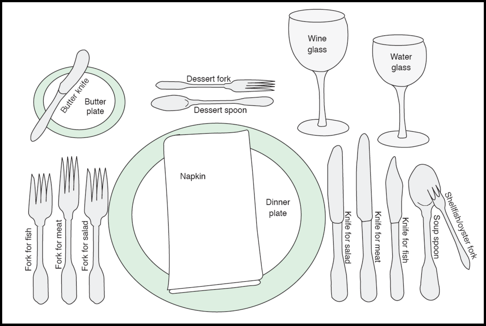 Formal And Casual Place Setting Template Free Download