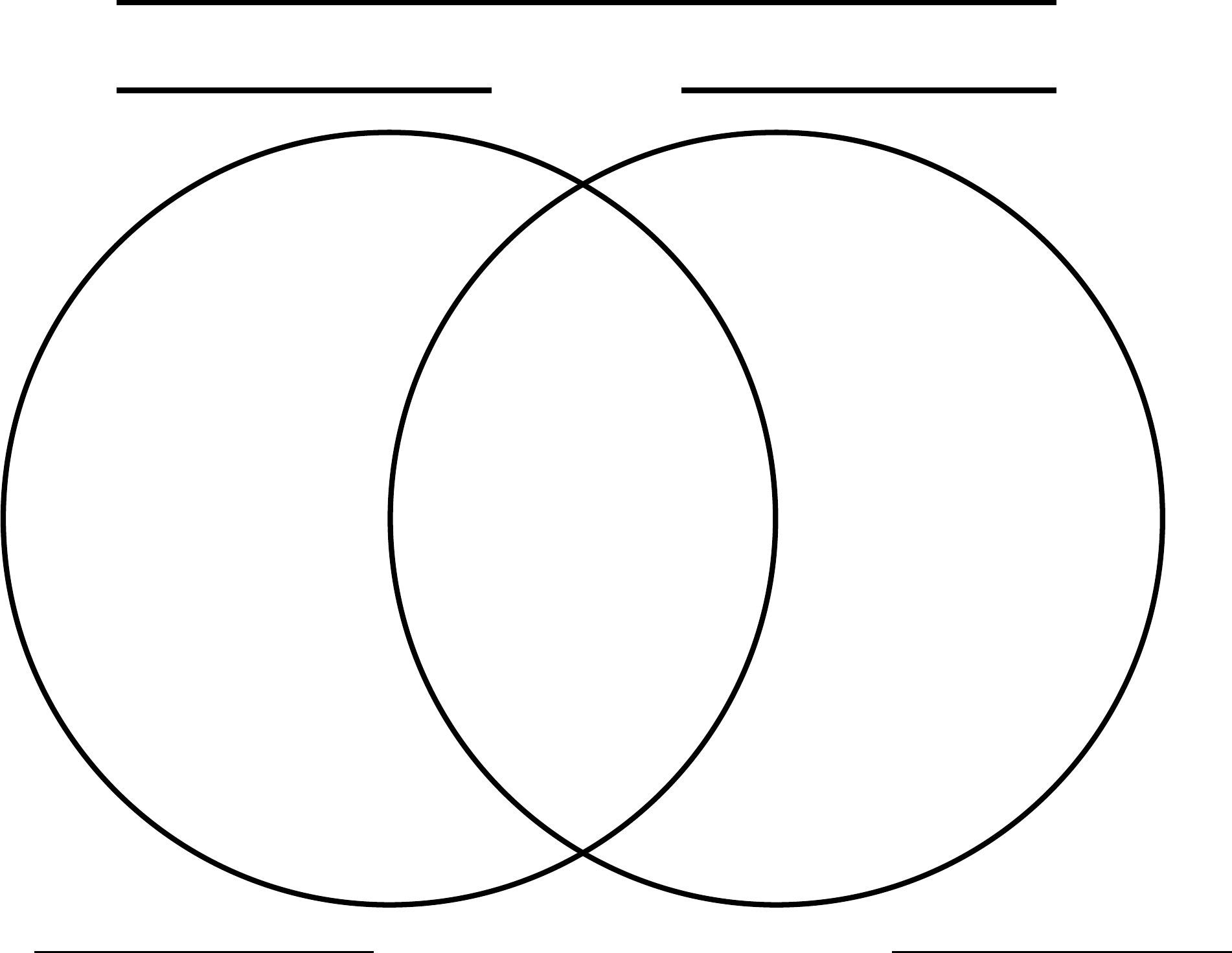 Venn Diagram With 8 Circle S