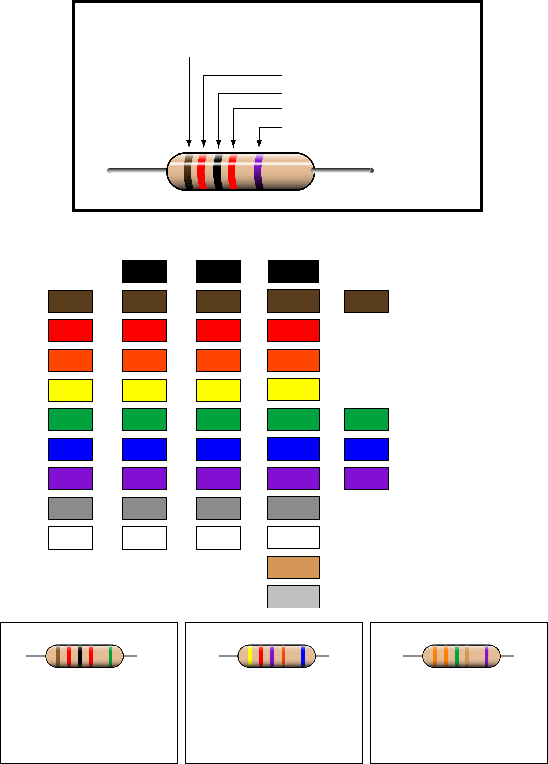 5 Band Resistor Color Code Chart Free Download