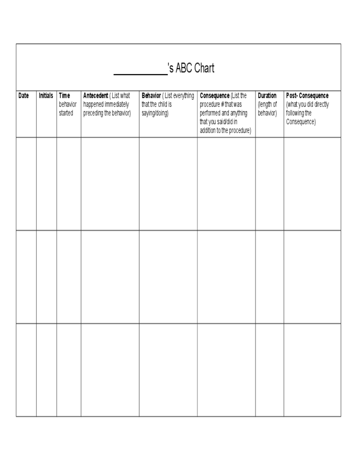 brainstorming chart template