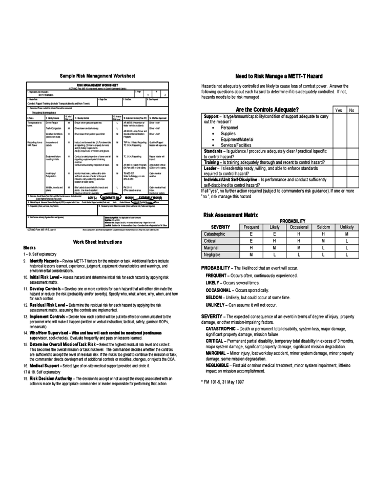 excellent ideas for creating army reserve resume help