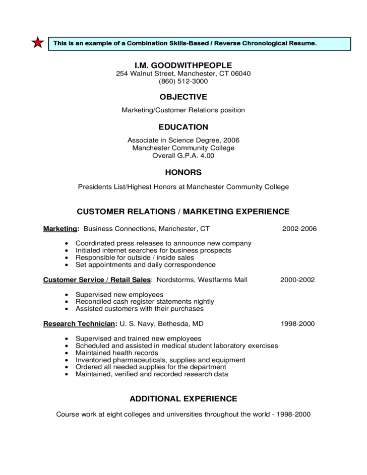 reverse chronological resume template