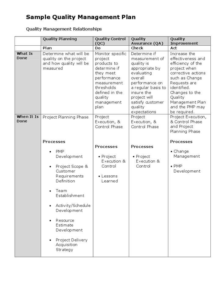 Quality Plan Template Example. quality management plan template ...