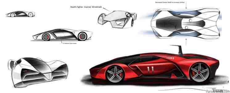 f80 concept