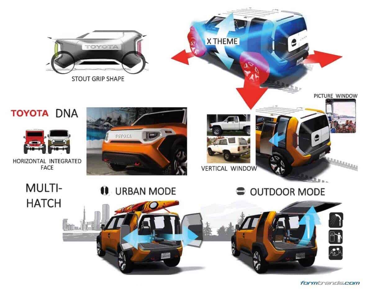 Toyota Ft 4X >> Calty Studio Chief Designer And Project Design Manager On