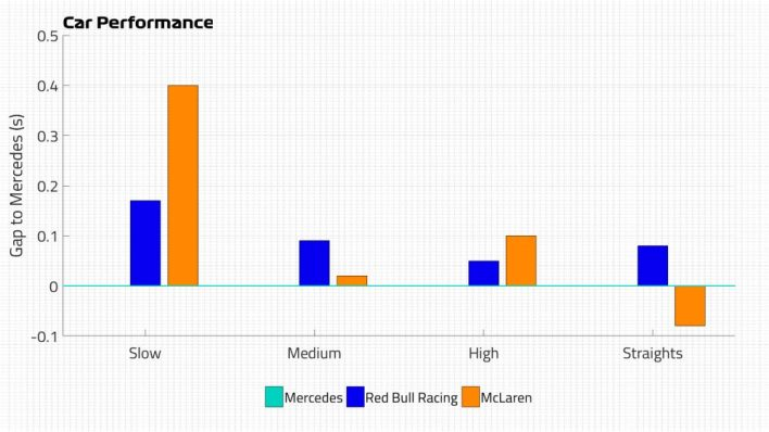 Car-Performance-Q.jpg