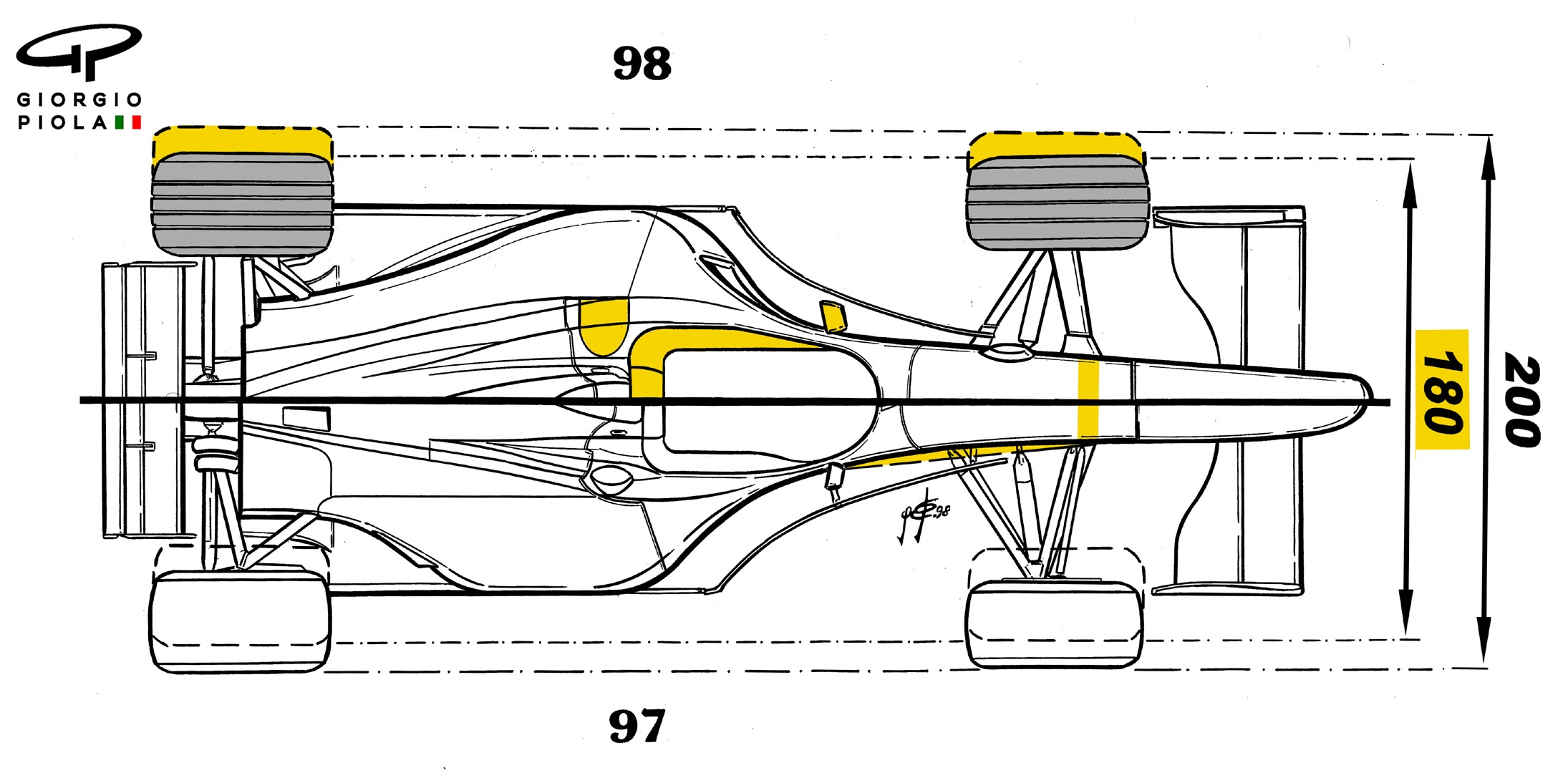 Re Writing The F1 Rulebook