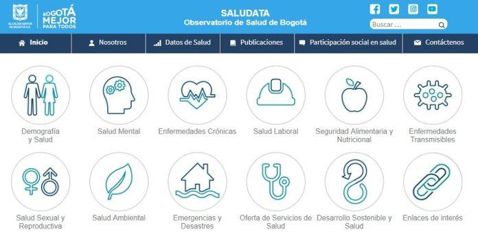 Saludata - Formula Medica