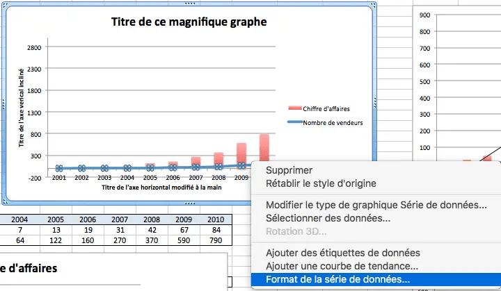 Choisir un deuxieme axe vertical avec le menu format de la série de données