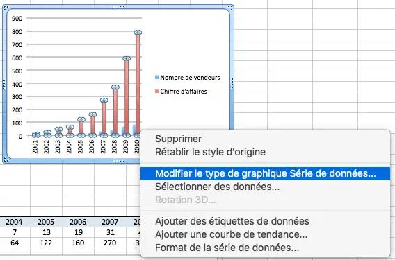 Modifier le type d'un graphique Excel