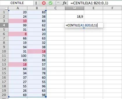 comment calculer un décile avec Excel