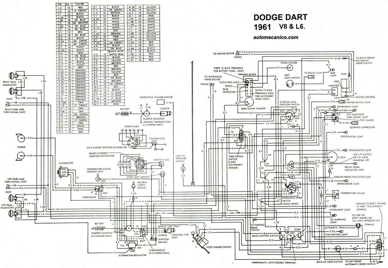 Diagrama Electrico Dart Mecanica Automotriz