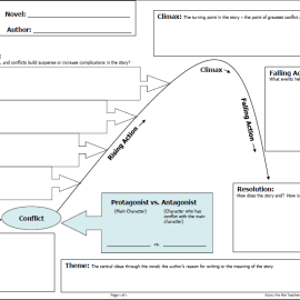 Updated: Lesson Idea: Plot Diagram Sequencing