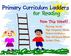 Primary Curriculum Ladders - New Added