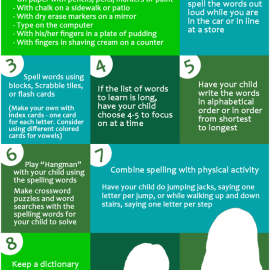 5+ Ways Parents Can Help with Spelling