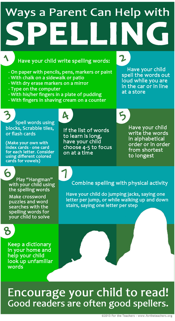 5+ Ways Parents Can Help with Spelling – For the Teachers