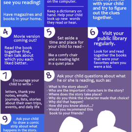 Ways a Parent Can Help a Child with Reading