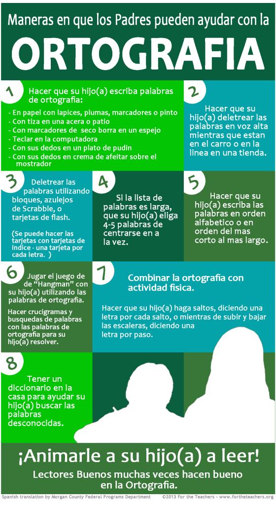 Parent_Help_Spelling_Spanish