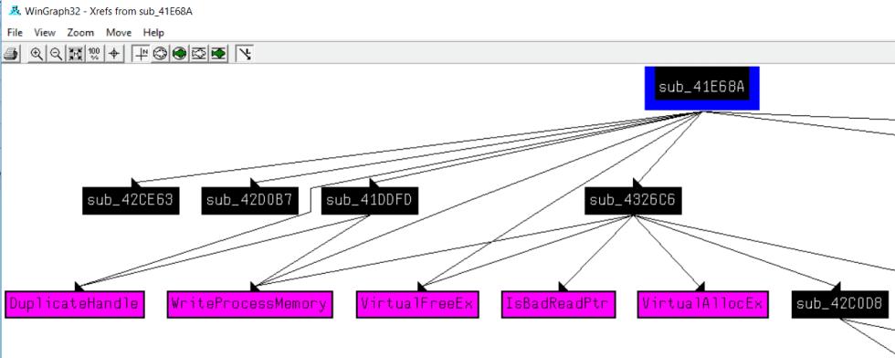 A few Ghidra tips for IDA users, part 4 - function call graphs, (Fri