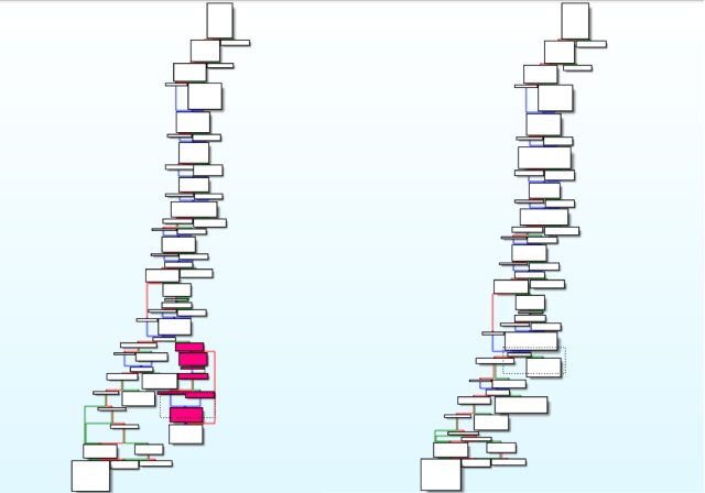 Figure 7: Graph view of main_run with the added basic blocks (highlighted).