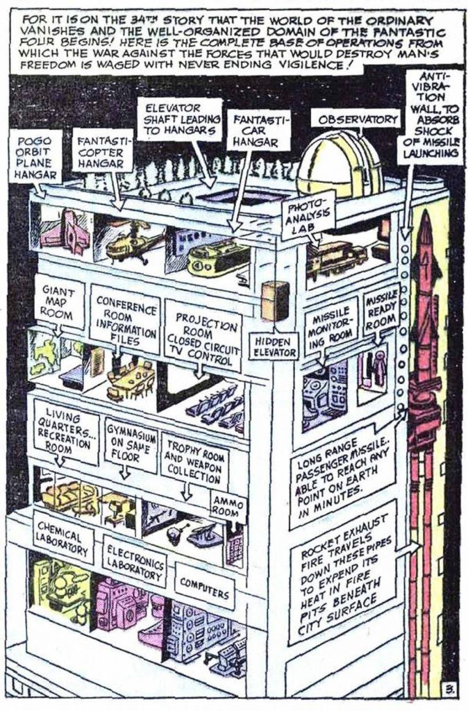 Found At 42nd Street And Madison Avenue, The Fantastic Four's Baxter Building Has Survived Pretty Much Everything