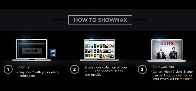 ShowMax Review - Does The Video on Demand service compete