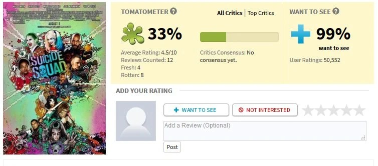 rotten Tomatoes suicide squad