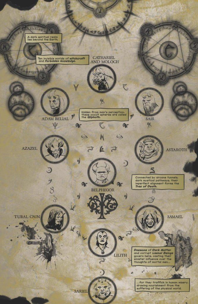 Planet of Daemons #1 – Comic Book Review