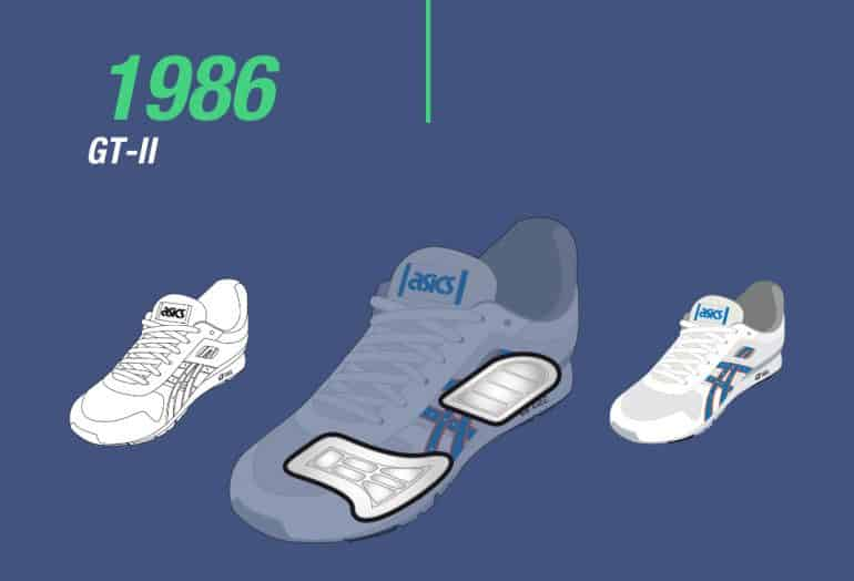 069231074b3 Sneaker History – The Most Important Tech Over The Years