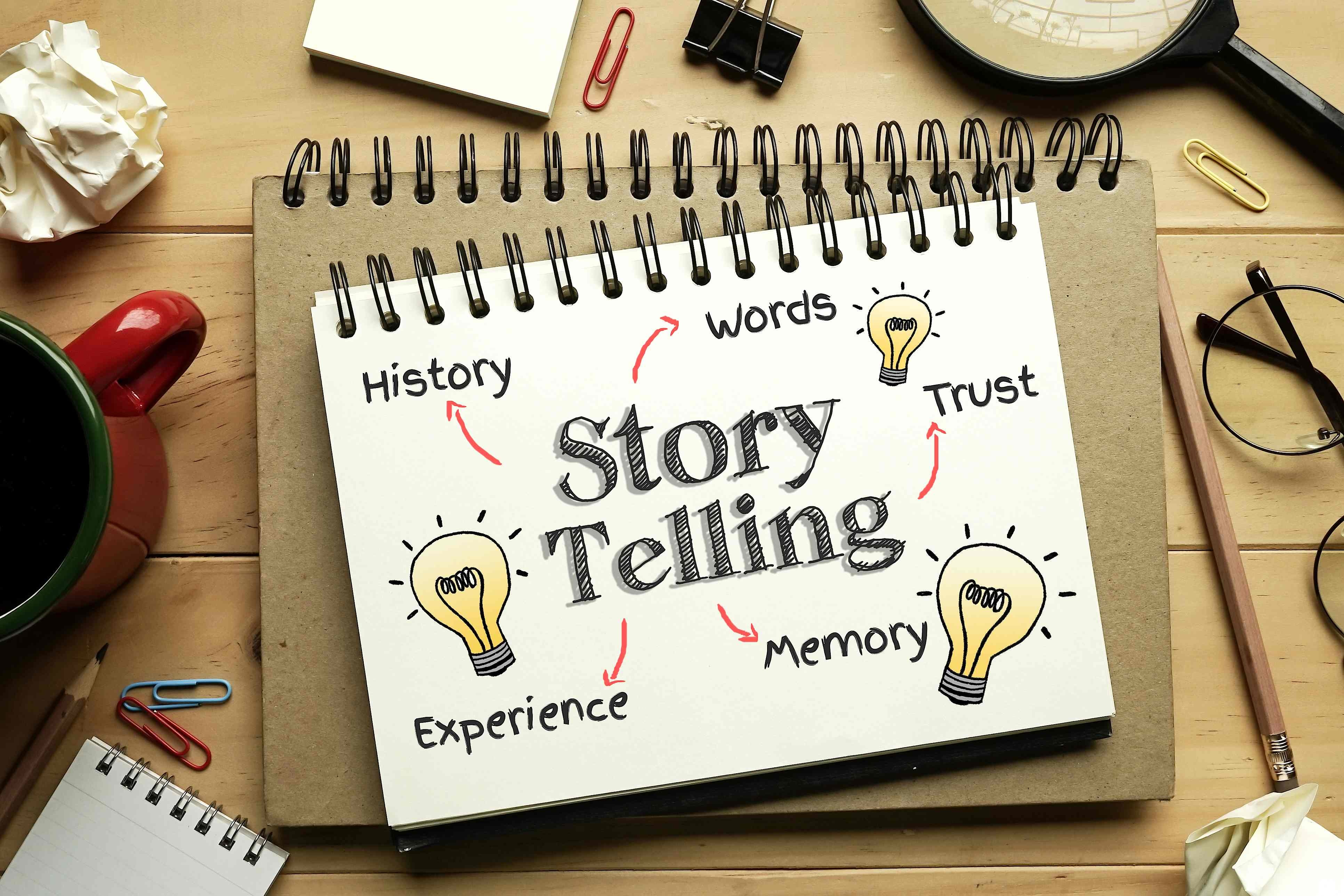 Finding Your Business S Brand Story