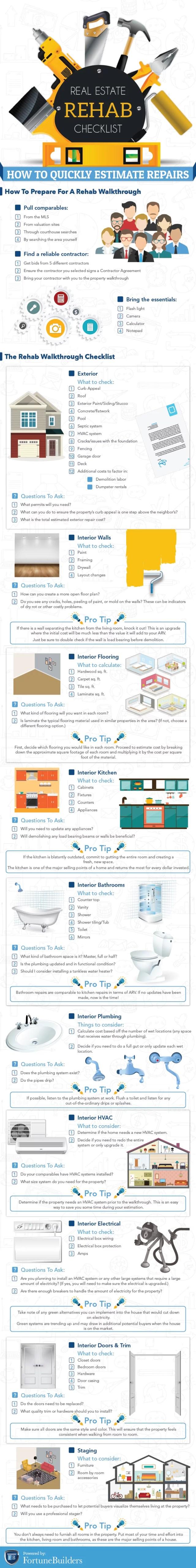 Rehab checklist