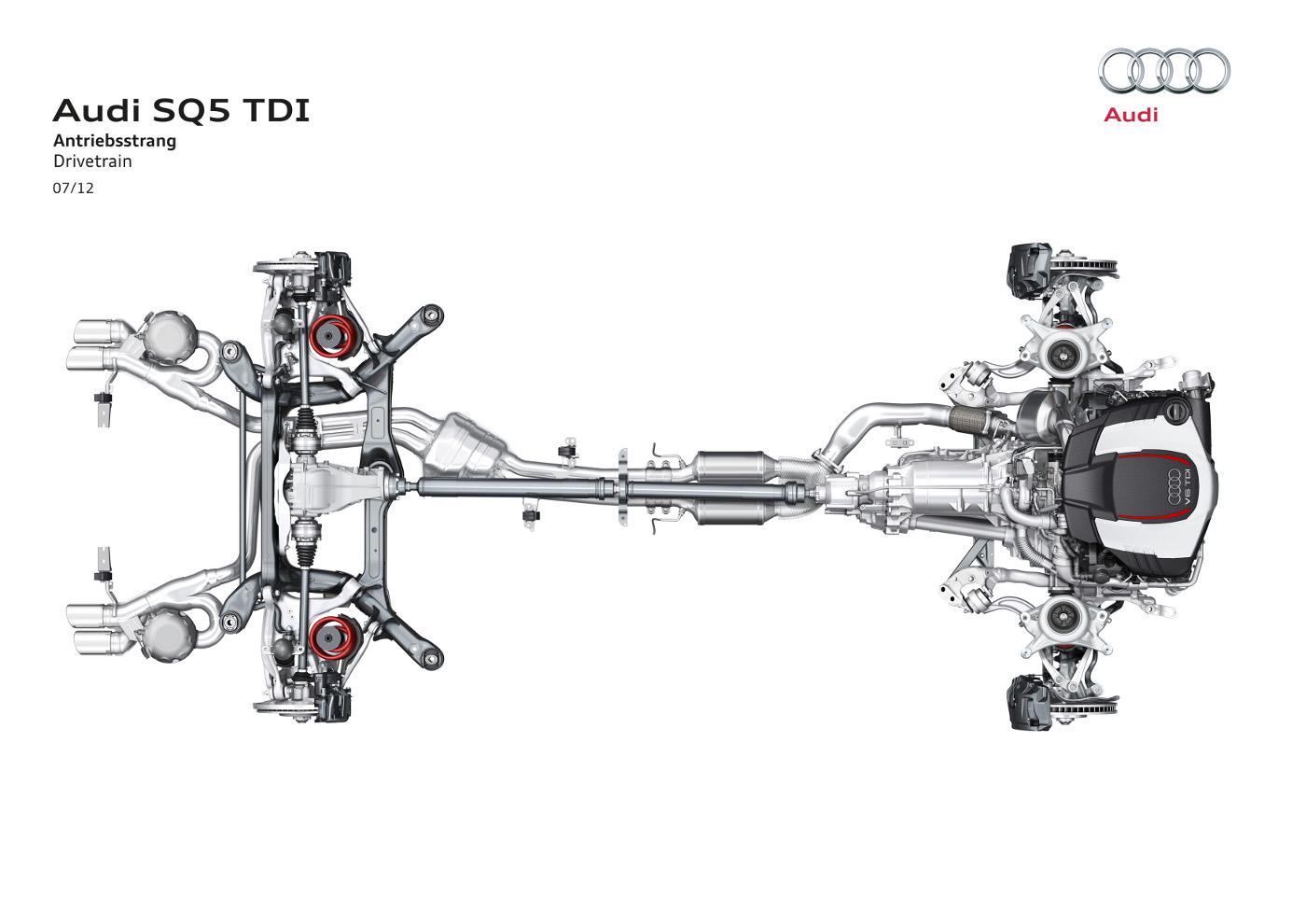 Presentation De L Audi Sq5 V6 Tdi Biturbo De 313 Ch Page