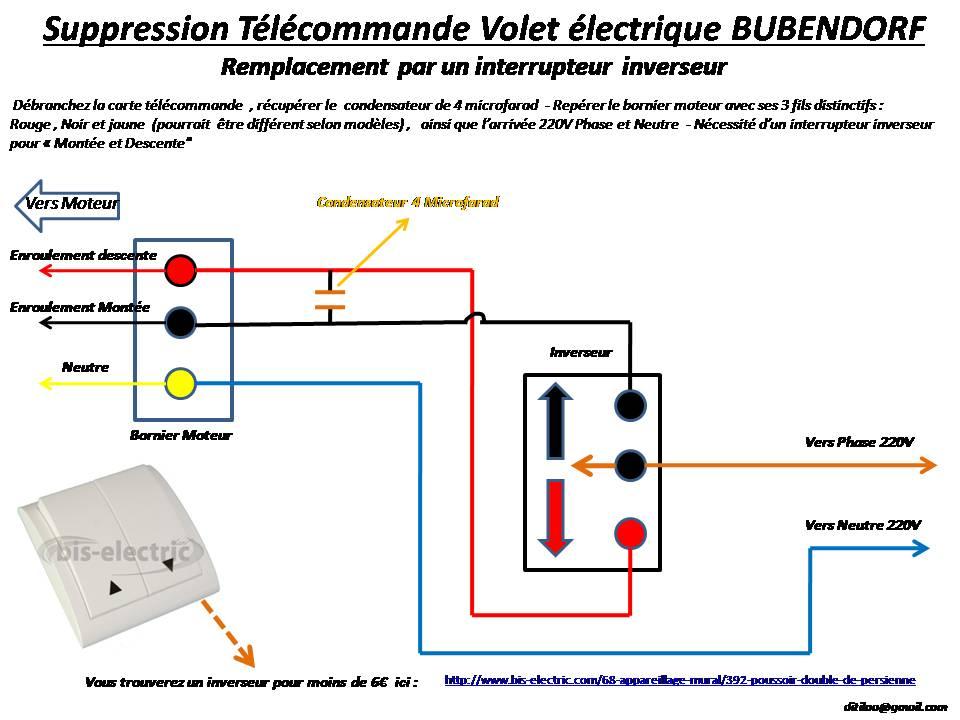 Apres Changement Condensateur Sur Moteur Somfy Oxima Io Forum Motorisation Volets Portails Linternaute Com