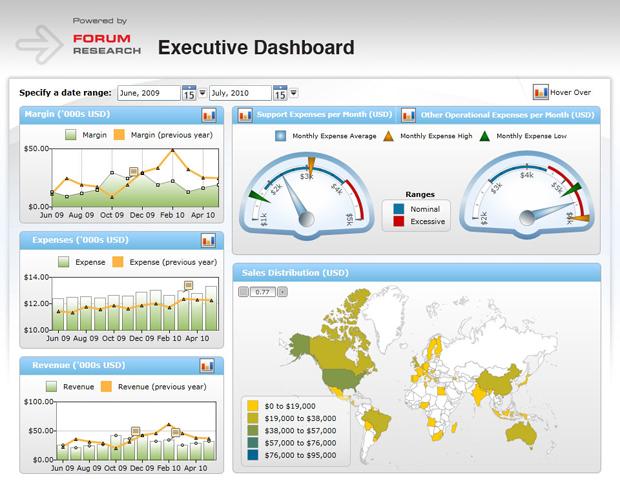 Executive Security Services Inc