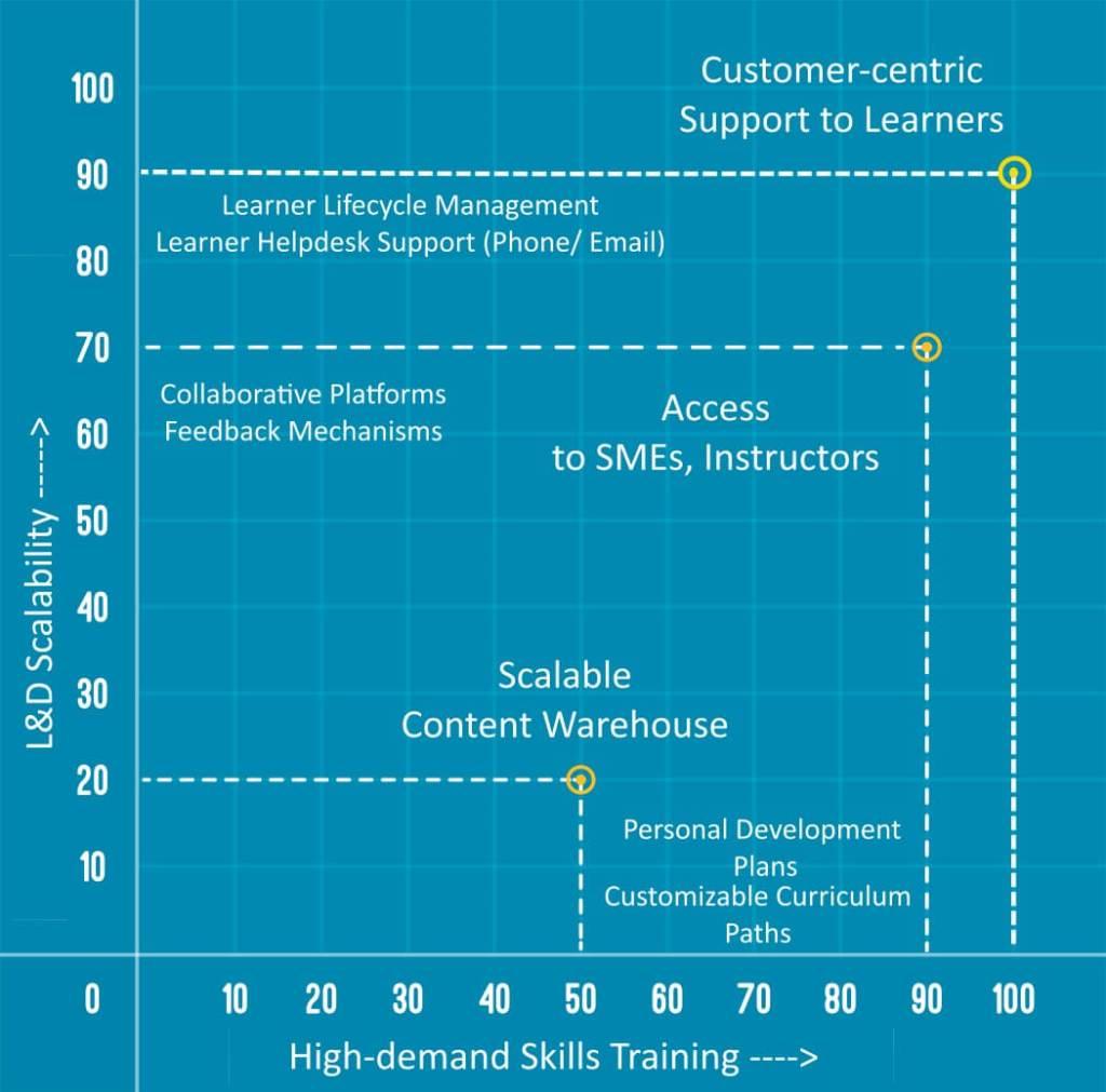 Fluid Workforce Model for CLOs
