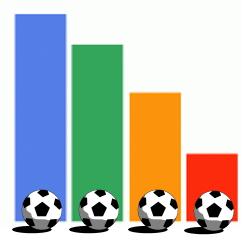 Nella 2a giornata di campionato di Serie D, girone G, si sono giocate 9 gare su 9, in cui ci sono state 5 vittorie, e quindi altrettante sconfitte e 4 […]