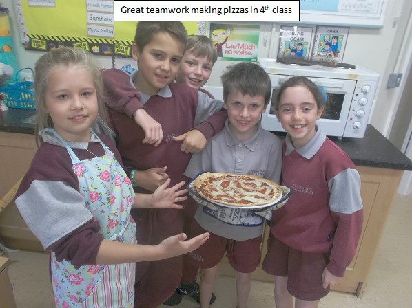 Teamwork_Pizzas