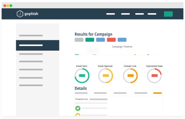 Ghophish - framework de phishing