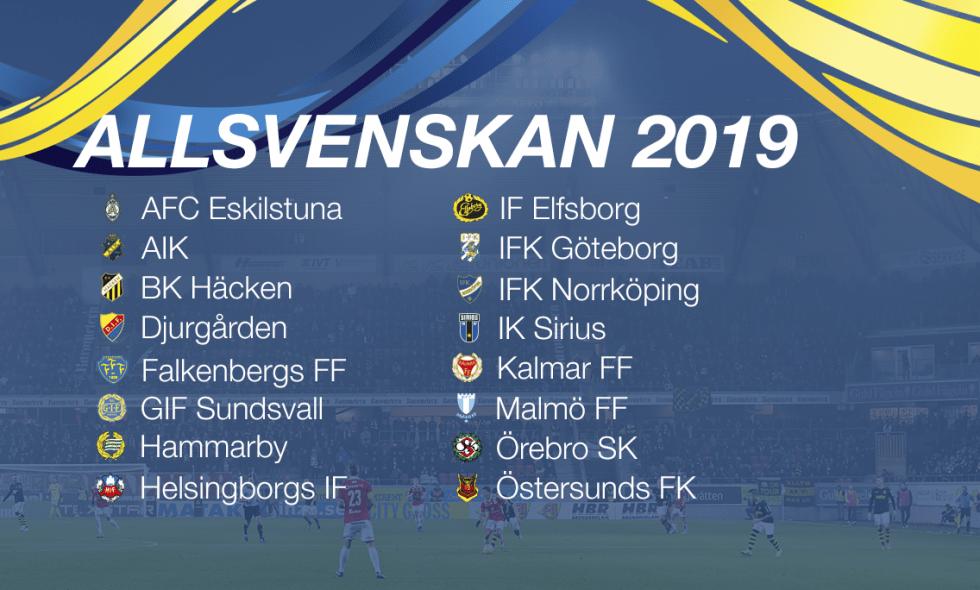 Allsvenskan på tv idag