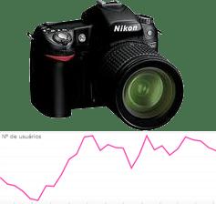 flickr Nikon D80