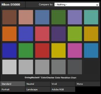 Reprodução de cores