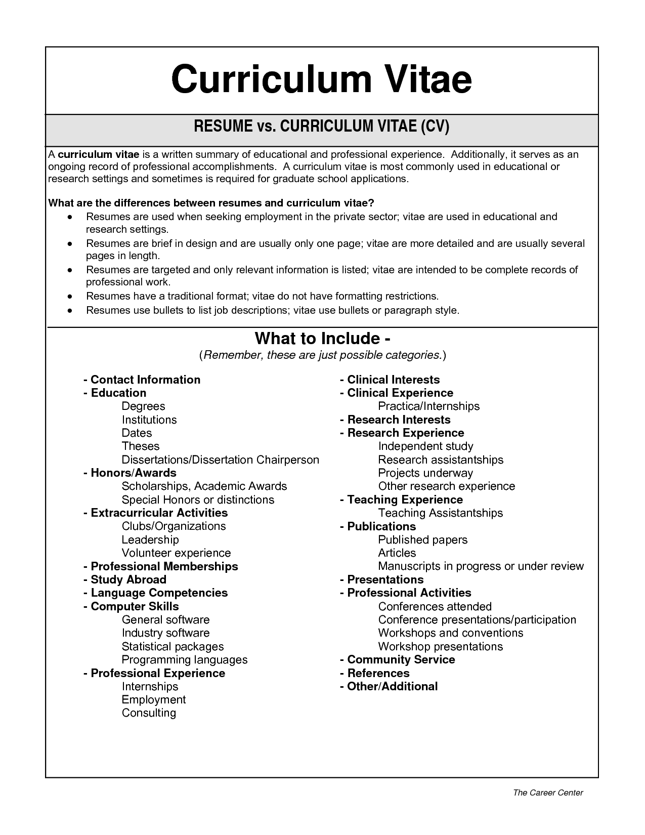 difference cv resume differences between resume and curriculum