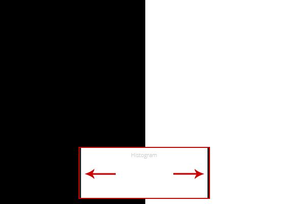 histogram-skok